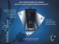 TriActive-Product-Effect