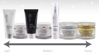 NEWS VIA THE GRAPEVINE - Which night cream is right for me - Copy